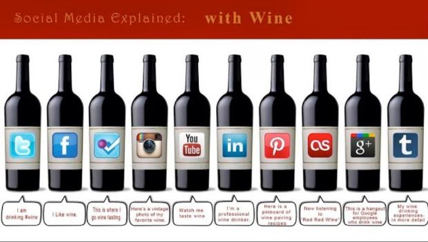 I Social Media spiegati con
