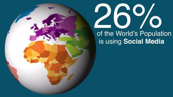 I Social Media stanno cambiando il mondo e tu vuoi restare a guardare