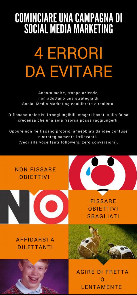 Iniziare una campagna di Social Media Marketing